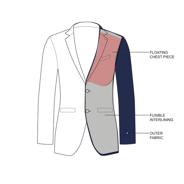 Pocket Square Fused Jacket